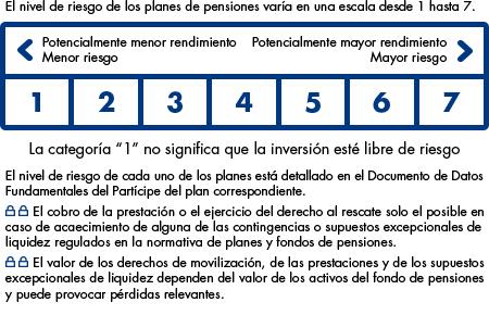 Cheque regalo por tu plan de pensiones o aportación