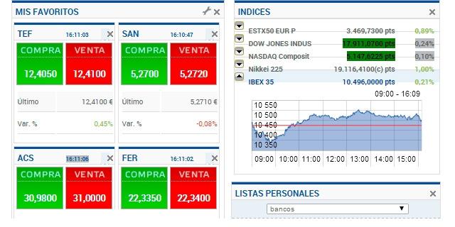 Plataformas Avanzadas de Trading